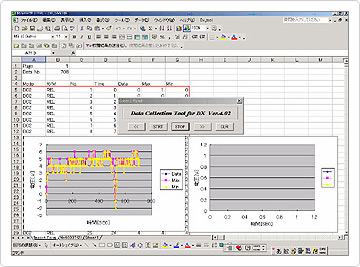 Screen capture of Data transmission software DX-tool(with Microsoft Excel)